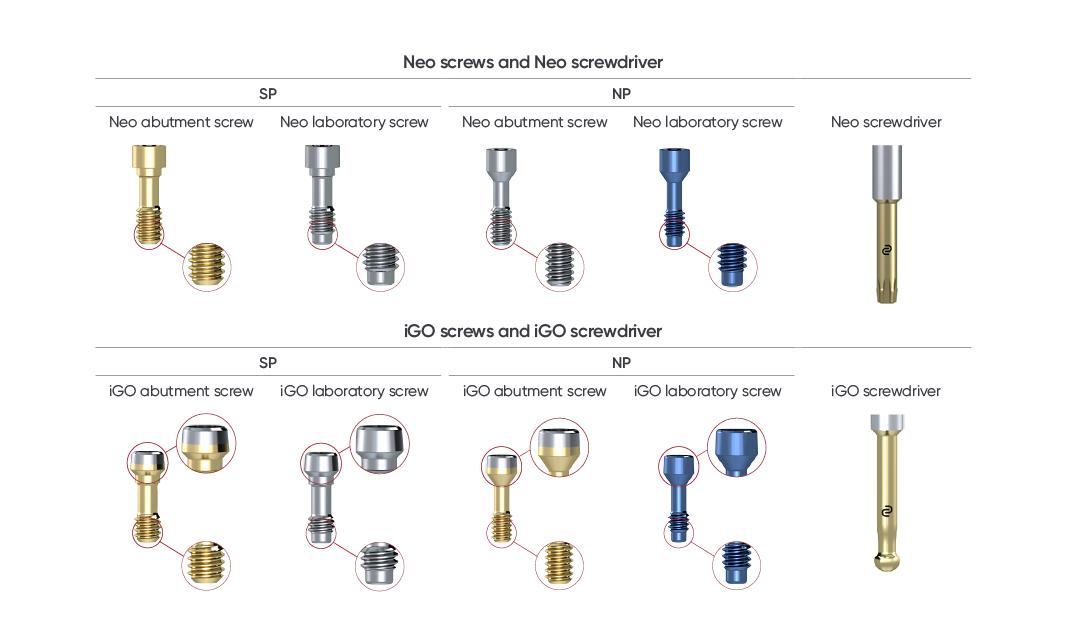 FactsFigures-Neo-and-iGO-screws-and-screwdrivers-EN-800x480px.png?mtime=20210428125415#asset:27378