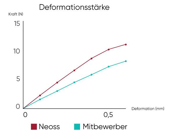 graph_deformation_DE.jpg?mtime=20170512160907#asset:2563