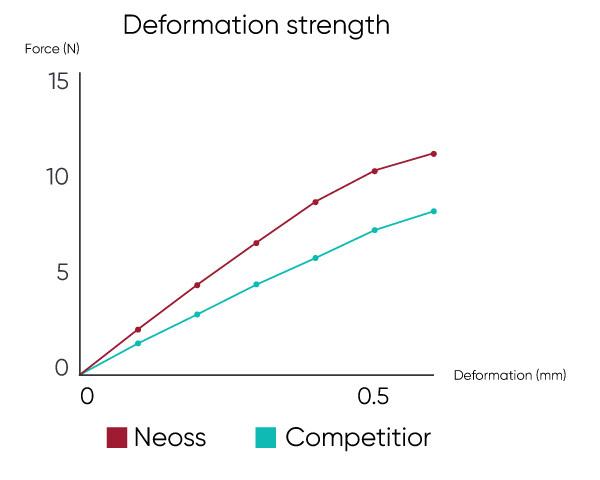 graph_deformation_EN.jpg?mtime=20170512160908#asset:2564